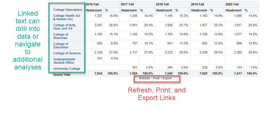Screenshot illustrating link interactions on pivot table. See accompanying narrative for description.