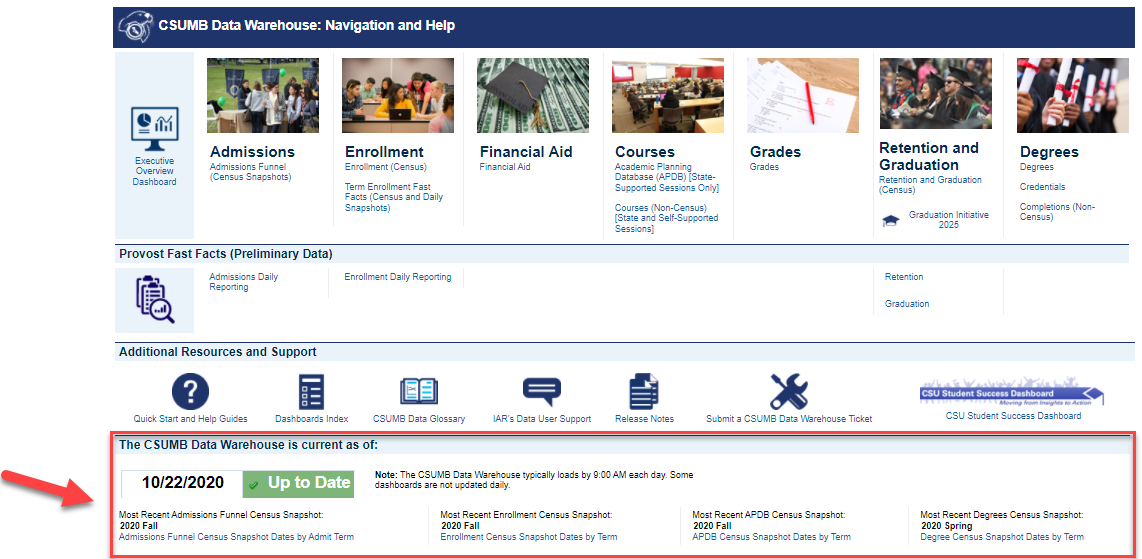 """Screenshot illustrating location of """"CSUMB Data Warehouse is current as of"""" section at bottom of Navigation and Help Dashboard."""