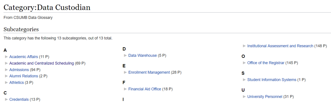 """Screenshot of the """"Category:Data Custodian"""" page listing Subcategories of data custodians on campus."""
