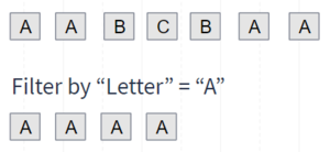 Example of Letter Data Set and Filter by A. See accompanying narrative for description.