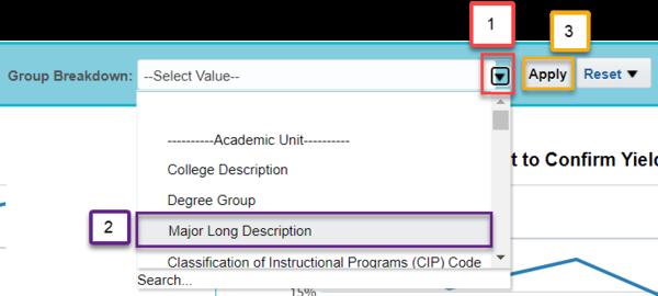 Screenshot illustrating steps to make a Group Breakdown selection. See accompanying narrative for description.