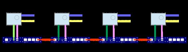 Genlock-adapter-extender-daisy-chain.png