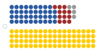 Composition-56th-assembly-start.png
