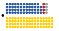 Composition-57th-assembly-start.png